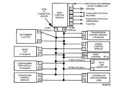 dodge caravan gauges and displays on instrument graphic