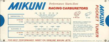 Most Popular Motorcycle Carb Tuning Chart Dans Motorcycle