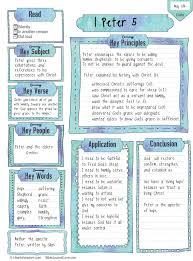 Free Key Bible Worksheet Printable - Heart of Wisdom Homeschool Blog