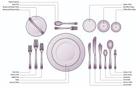 formal setting of a table. anatomy of a table setting formal
