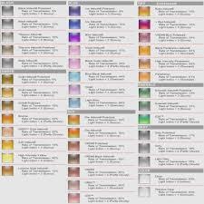 Oakley Iridium Lens Chart Heritage Malta