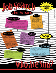 Motivated Career Job Search Posters Reproducible Worksheets