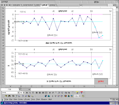 Spc Chart Excel Microsoft Excel On Line Control Chart Program Download