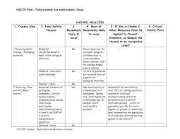 Sample Haccp Plan World Of Examples