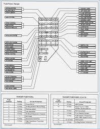 1996 mazda b3000 fuse box diagram awesome 98 mazda b4000 fuse box 03 mazda b3000 fuse diagram 1996 mazda b3000 fuse box diagram awesome 98 mazda b4000 fuse box diagram jmcdonaldfo