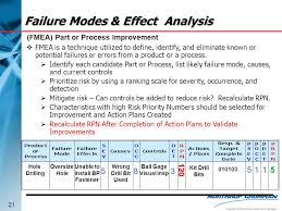 process failure modes and effects analysis process failure mode effect analysis ppt video online download