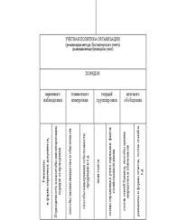 Курсовая работа Учетная политика организации и ее основные принципы Взаимосвязь метода бухгалтерского учета и учетной политики