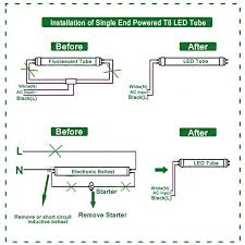 t8 led tube light wiring diagram free picture wiring diagrams twin tube light connection diagram at Twin Tube Fluorescent Light Wiring Diagram