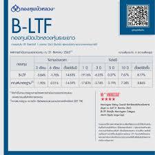 กองทุนบัวหลวงเปิดให้ซื้อ 4 กองทุน LTF ได้เหมือนกองทุนรวมทั่วไป