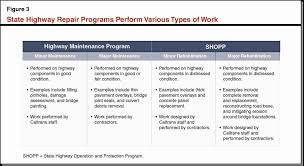 program sheet template resume format for maintenance engineer awesome maintenance program