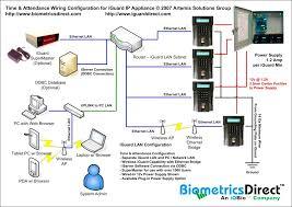 car wiring diagrams software with ethernet lan and power supply lan wiring diagram pdf Lan Wiring Diagram #31
