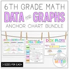 Mean Median Mode Anchor Chart Math Key Words Posters Anchor Charts
