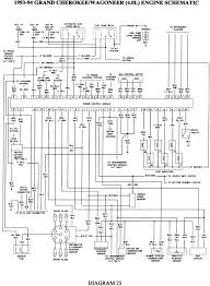 95 jeep starting diagram download wiring diagrams \u2022 4 Wire Alternator Wiring Diagram at Wiring Diagram Top 1993 Wrangler