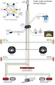 4 pin trailer connector wiring diagram fharates info 4-wire flat trailer plug diagram 4 wire trailer diagram in addition to medium size of wiring diagram for 7 way blade 4 wire trailer diagram