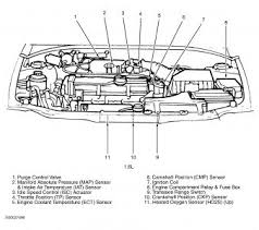 2002 hyundai accent where is the crankshaft position sensor on left side engine near exhaust see diagrams