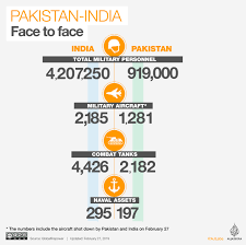 India Pakistan Tensions All The Latest Updates Kashmir