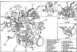 gmc 5 3 engine diagram gmc wiring diagrams online