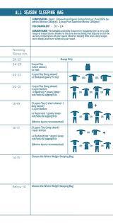 Baby Sleeping Bag Tog Chart Sleeping Bag Temperature Guide Superlove Merino