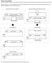 wiring diagram for led fluorescent light wiring wiring fluorescent lights for led wiring auto wiring diagram on wiring diagram for led fluorescent light