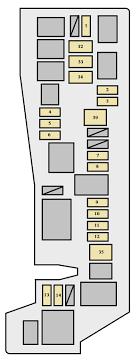 2003 toyota matrix fuse box diagram data wiring diagrams \u2022 2006 Toyota Camry Fuse Box Diagram toyota matrix first generation mk1 e130 2002 2004 fuse box rh autogenius info 2007 camry car