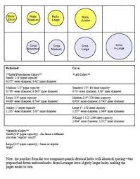 Rollabind Circa Disc Size Chart D I Y Planner