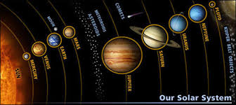 article image solar system