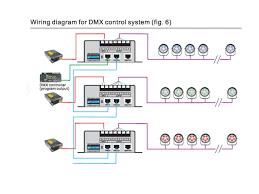 wiring itructio shenzhen xinchuang lighting technology co dmx control system