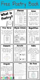 Types Of Poetry Anchor Chart How To Teach Poetry Even If You Hate It Education Yr 3 4