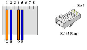 t wiring diagram t image wiring diagram how to make a t1 loopback plug for testing both line and csu dsu on t1