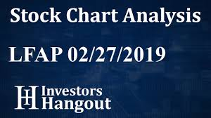 Lfap Stock Chart Lfap Stock Chart Analysis Lifeapps Brands Inc 02 27 2019