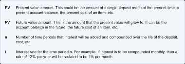 what s involved in future value fv calculations