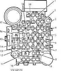 xj fuse box diagram Fuse Box Diagram For 1995 Jeep Cherokee jeep xj fuse diagram 1993 jeep cherokee fuse box diagram 1993 image 1993 jeep cherokee alternator fuse box diagram for 1995 jeep cherokee sport