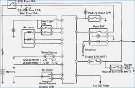 36 electric motor wiring diagram types of diagram wiring diagram motor electric motor wiring diagram elegant 43 beautiful wagner electric motor wiring diagram how to wiring