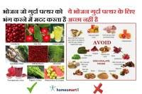 Kidney Stone Diet Chart In Hindi Pdf Kidney Stone Diet Chart In Hindi Ckd Chronic Kidney