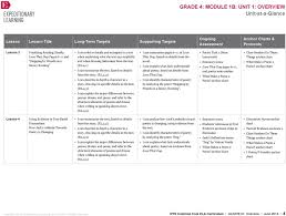 Characteristics Of Poetry Anchor Chart Grade 4 Module 1b Unit 1 Overview Pdf