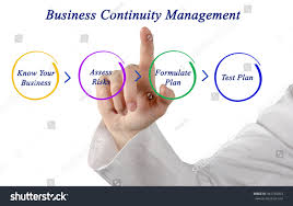 Quiz Worksheet Business Continuity Planning Essay Writing Styles