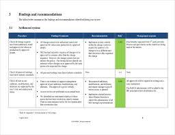 31 Audit Report Templates Free Sample Pdf Word Format