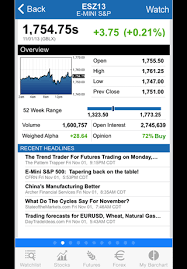 Stock Futures Quotes Inspiration Barchart Stocks Futures And Forex Mobile App The Most