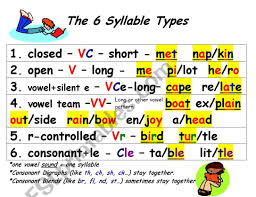 6 Syllable Types Chart The 6 Syllable Types Esl Worksheet By Kmsauer