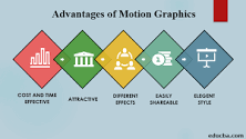 Image result for what is motion graphics