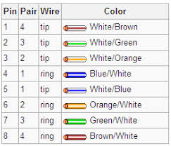 car wiring colour codes abbreviations car image wiring diagram color codes wiring diagram on car wiring colour codes abbreviations