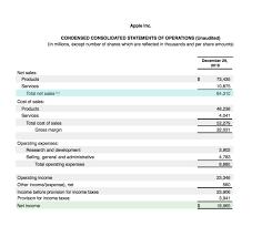 Business Net Worth Calculator Net Profit Margin Definition