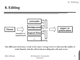 writing for computer science algorithms editing cho ho gi  gnu oslabwriting for computer science 6 8