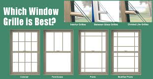 which replacement window grille is best