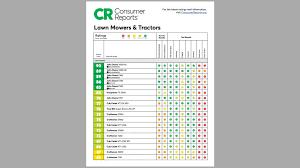 John Deere Lawn Tractor Comparison Chart Lawn Garden Equipment John Deere Us