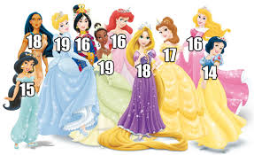Disney Princess Age Chart How Old Are The Disney Princesses