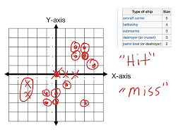 Worksheet. Math Battleship Worksheet. Carlos Lomas Worksheet For ...