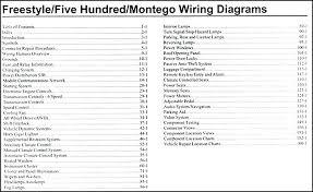 mercury montego fuse diagram wiring diagram mega 2005 mercury montego fuse box wiring diagram week 2006 mercury montego fuse diagram mercury montego fuse diagram