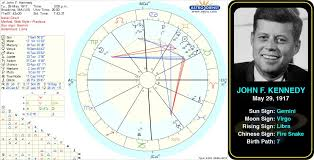 John F Kennedy Birth Chart Pin By Astrologer Angel On Famous Geminis Birth Chart
