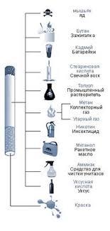 Табакокурение реферат Концепция общественной безопасности факты о курении